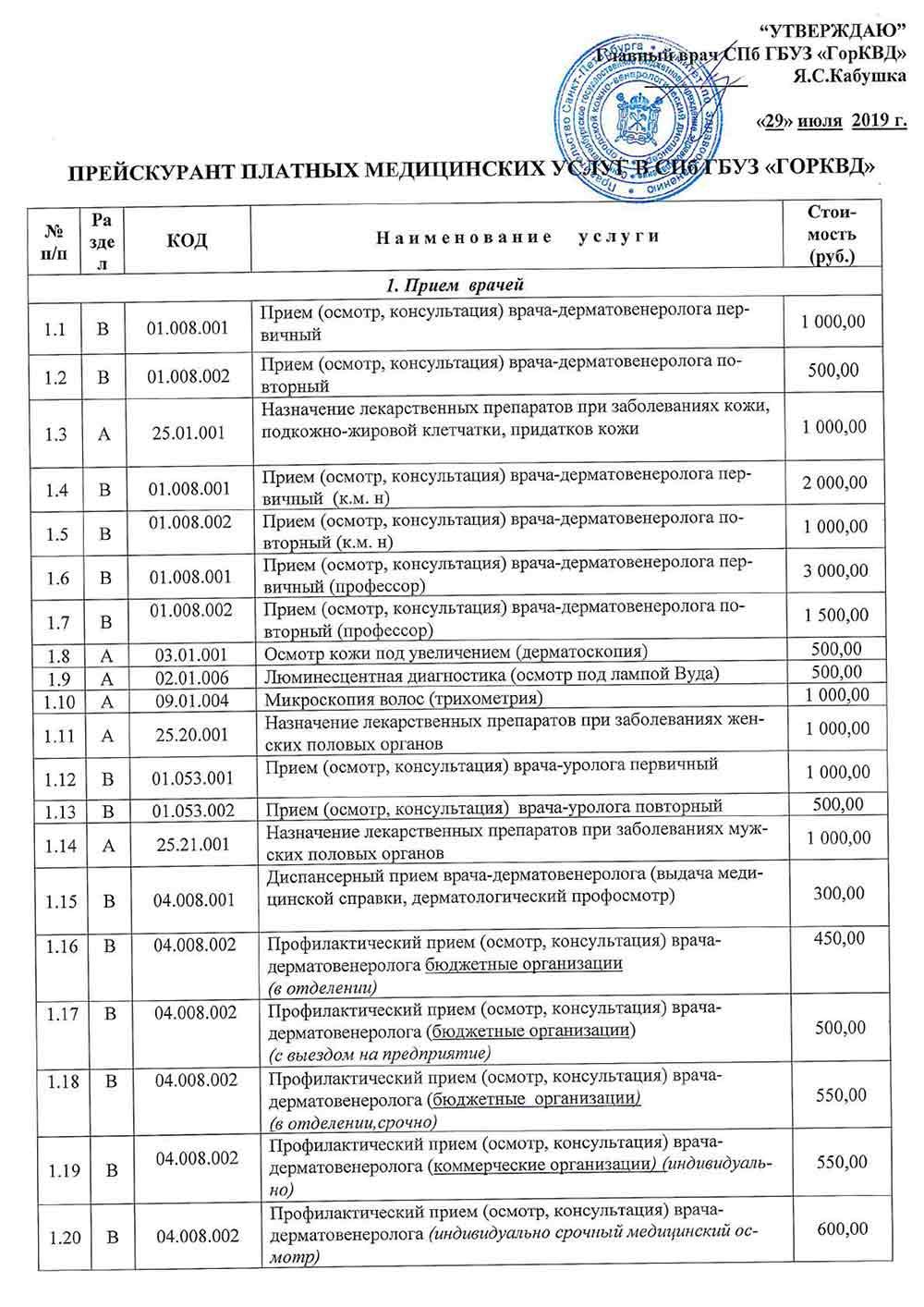 Больничные листы в Пушкино цена