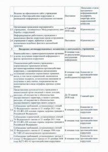 План работы по противодействию коррупции на 2018 г.