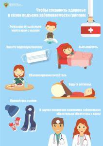 Здоровье в сезон заболевания гриппом